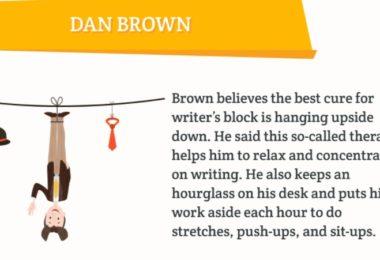 dan brown writers authors
